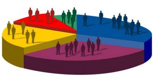 آمار تعداد شرکت کنندگان کنکور کارشناسی ارشد 97