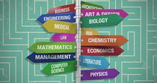رشته های مورد نیاز آزمون استخدامی آموزش و پرورش