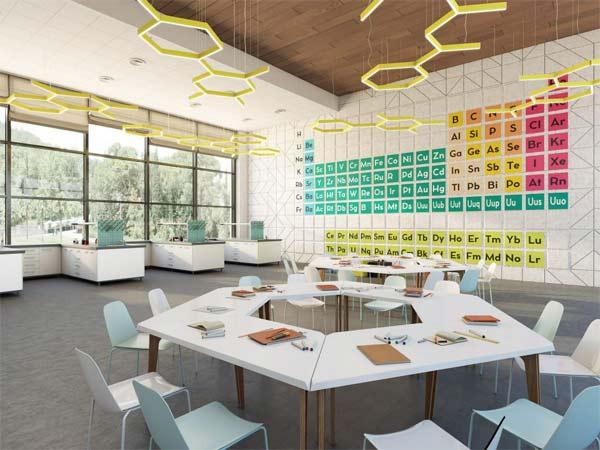 منابع کنکور کارشناسی ارشد رشته طراحی فضاهای آموزشی 1400