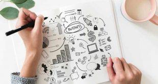 دفترچه انتخاب رشته کنکور کارشناسی ارشد