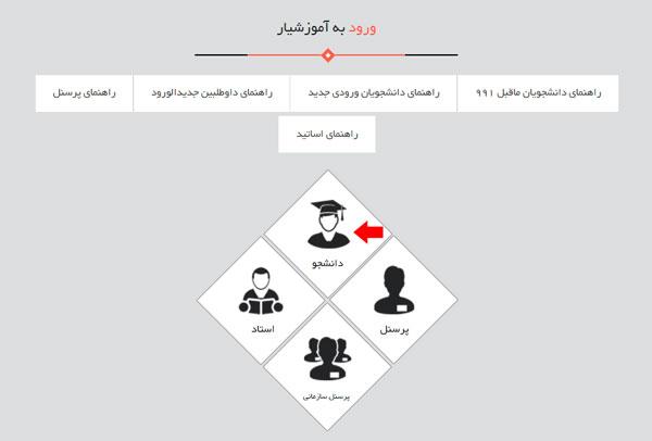 مرحله سوم ورود به سایت دانشگاه آزاد کرج